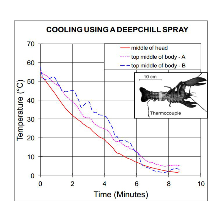 lobster-cooling-spray-img